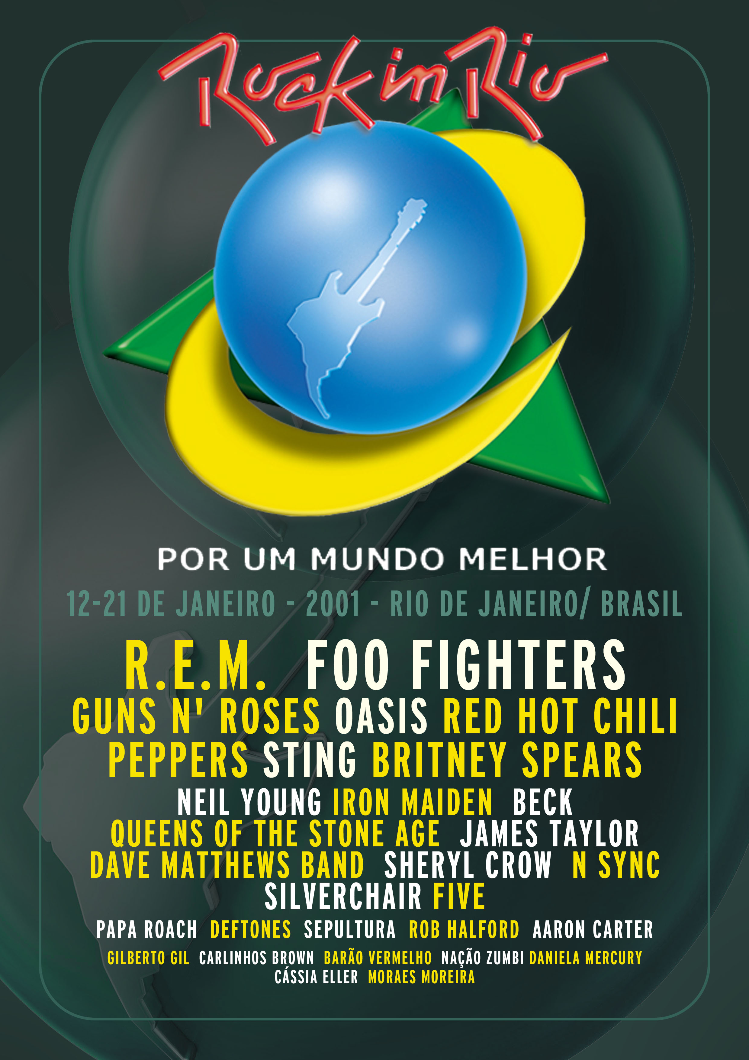 Videos: recordando Rock in Rio 2001